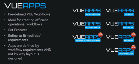 Figura 6. Características de las VUEAPPS