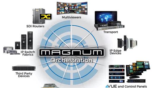 Figura 1. Arquitectura del sistema MAGNUM