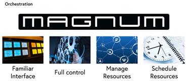 Figura 2. Características del sistema MAGNUM